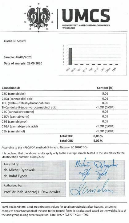 Badania olej cbd 5