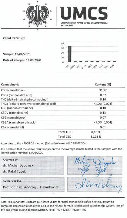 Badanie olejek CBD 30